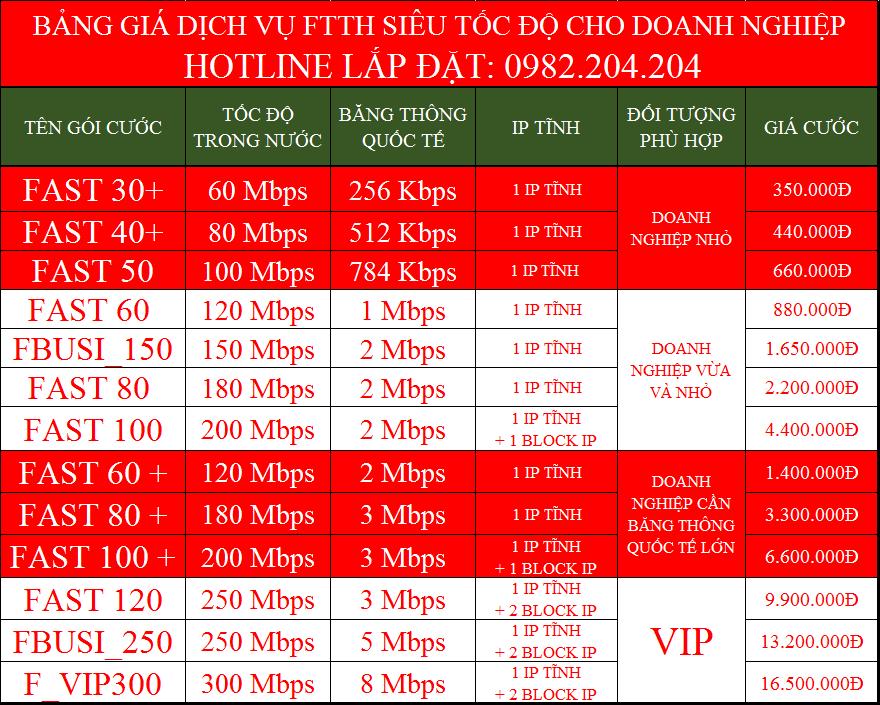 Bảng giá internet FTTH Cáp Quang Doanh Nghiệp Viettel 2021