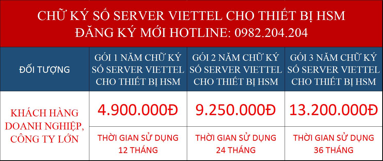 Bảng giá tổng hợp các gói chứng thực chữ ký số server Viettel cấp cho thiết bị HSM