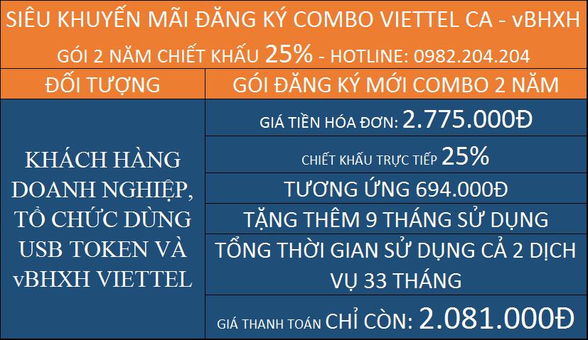 Bảng giá vBHXH Viettel kèm chữ ký số Viettel CA gói 2 năm