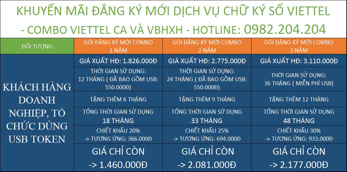 Bảng giá vBHXH Viettel kèm chữ ký số Viettel CA