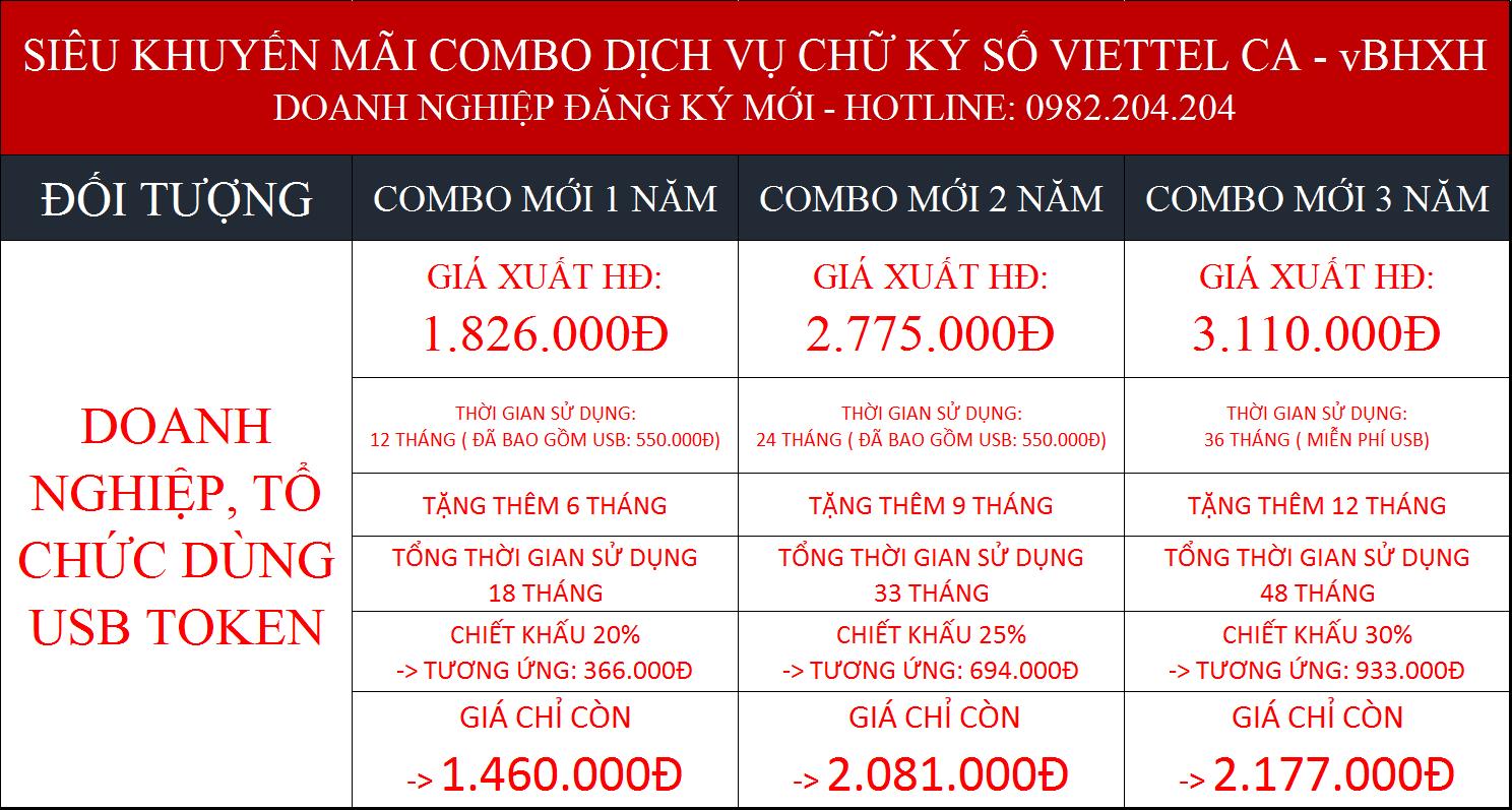 Bảng phí chữ ký số giá rẻ các gói combo kèm vBHXH
