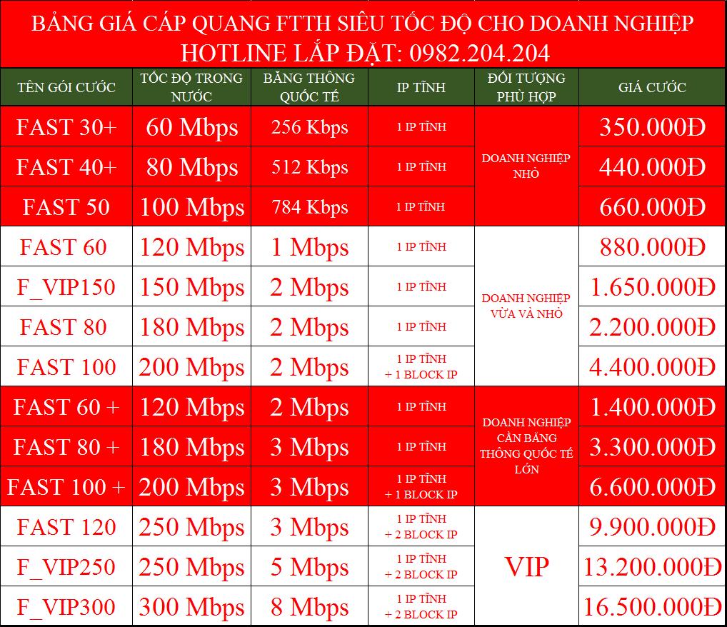Các Gói Cước Internet Cáp Quang Doanh Nghiệp Viettel 2021