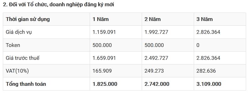 Chữ ký số giá rẻ HCM NEWCA