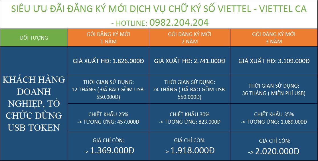 Chữ ký số giá rẻ HCM Viettel các gói đăng ký mới
