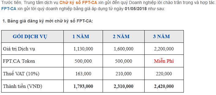 Dịch vụ chữ ký số TPHCM FPT CA