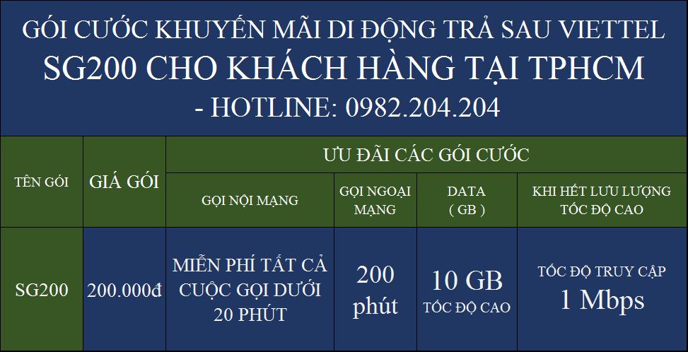 Gói khuyến mãi SG200 trả sau Viettel tại TPHCM