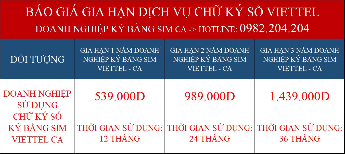 Khuyến mãi các gói gia hạn chữ ký số Viettel công ty dùng Sim CA