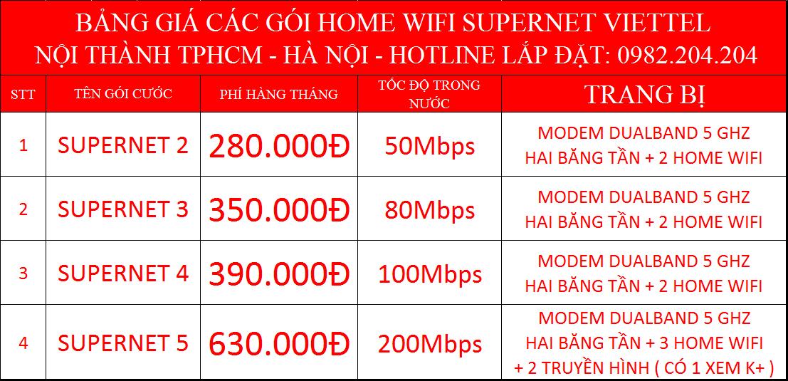 bảng giá các gói đăng ký wifi Viettel Supernet nội thành TPHCM Hà Nội