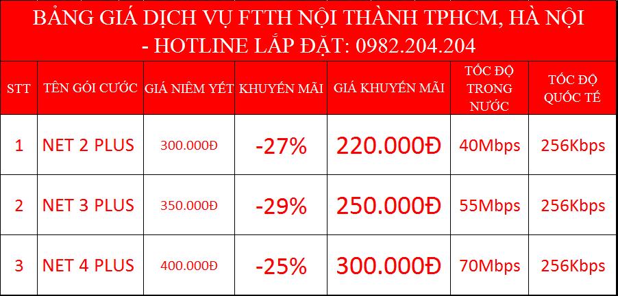 bảng giá lắp mạng Viettel các gói Net nội thành Hà Nội TPHCM