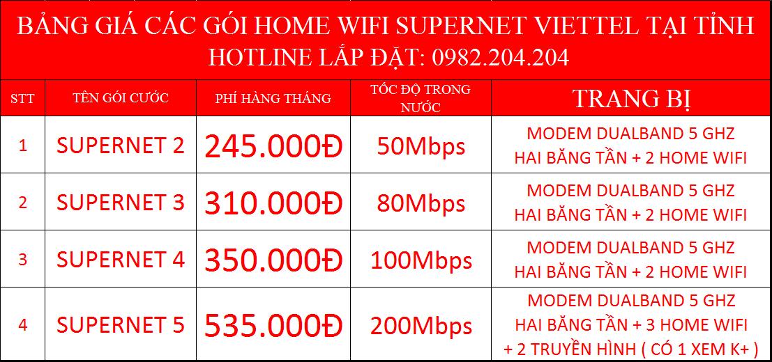 bảng giá lắp mạng Viettel các gói Supernet Home wifi tại Tỉnh