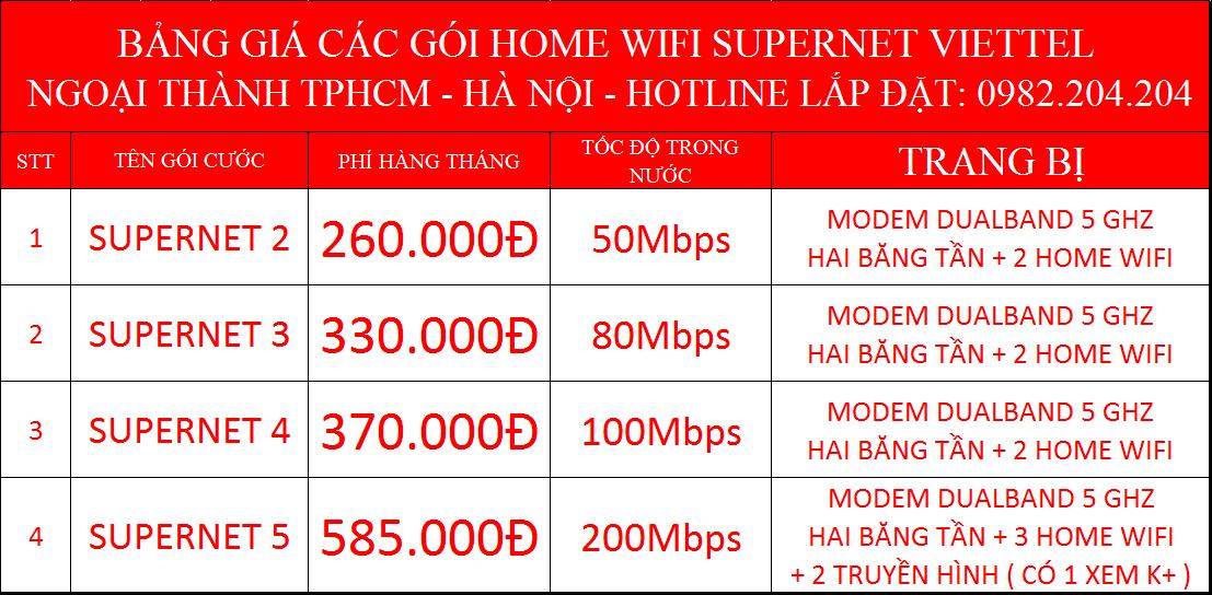 bảng giá lắp mạng internet Viettel các gói ngoại thành TPHCM Hà Nội