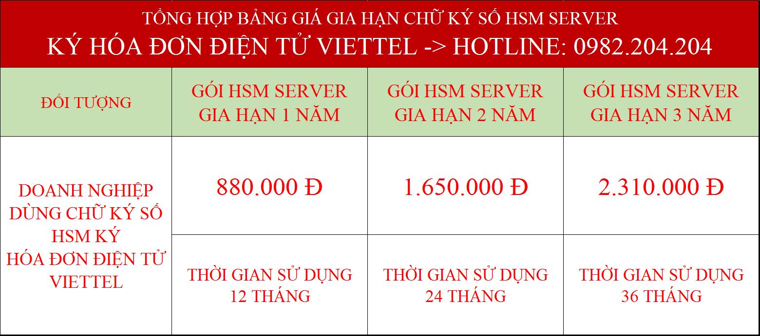Bảng giá các gói gia hạn chữ ký số hóa đơn điện tử Viettel