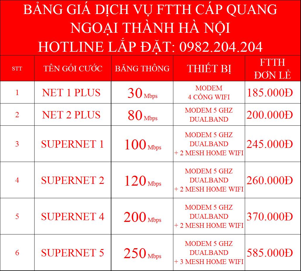 Bảng giá các gói internet cáp quang wifi Viettel Hà Nội ngoại thành đơn lẻ