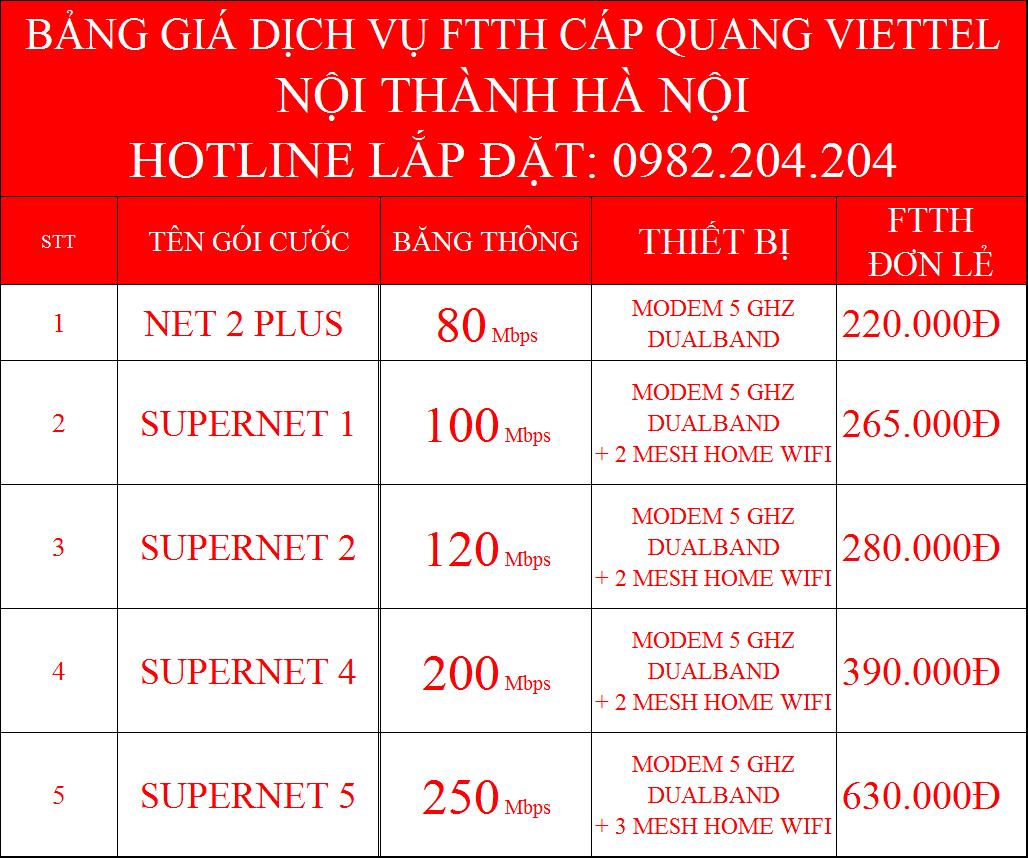 Các gói internet cáp quang wifi Viettel Hà Nội đơn lẻ nội thành