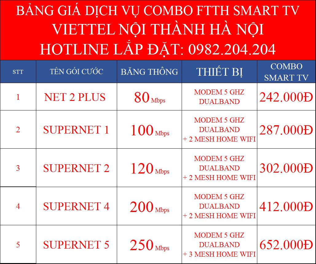 Đăng ký internet wifi Viettel Hà Nội ngoại thành combo truyền hình SmartTV