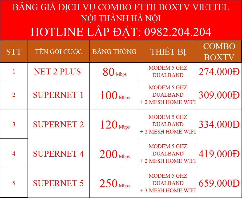 Lắp mạng wifi Viettel Hà Nội ngoại thành combo truyền hình BoxTV