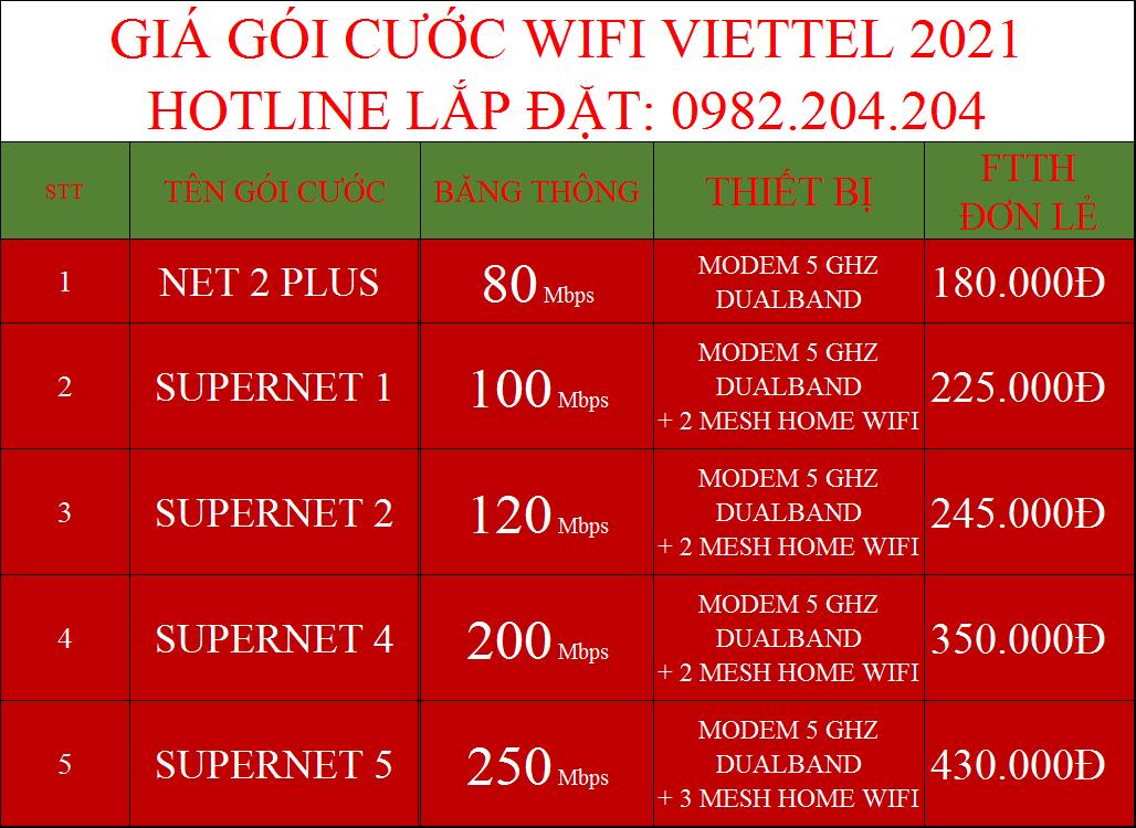 Giá Gói Cước Wifi Viettel 2021