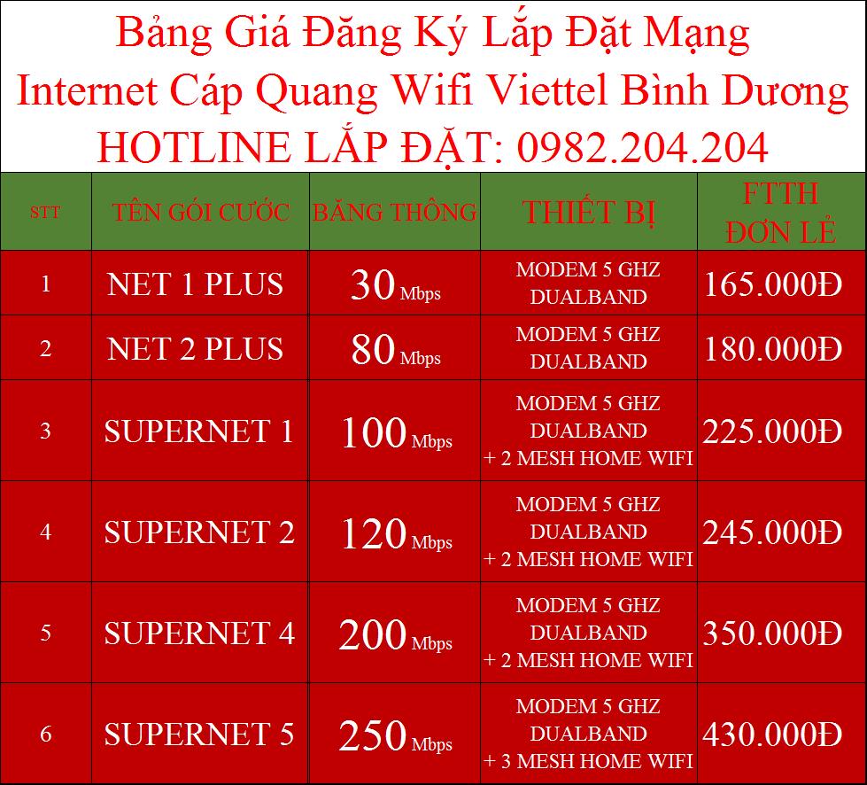 Bảng giá đăng ký lắp đặt mạng internet cáp quang wifi Viettel Bình Dương 2021