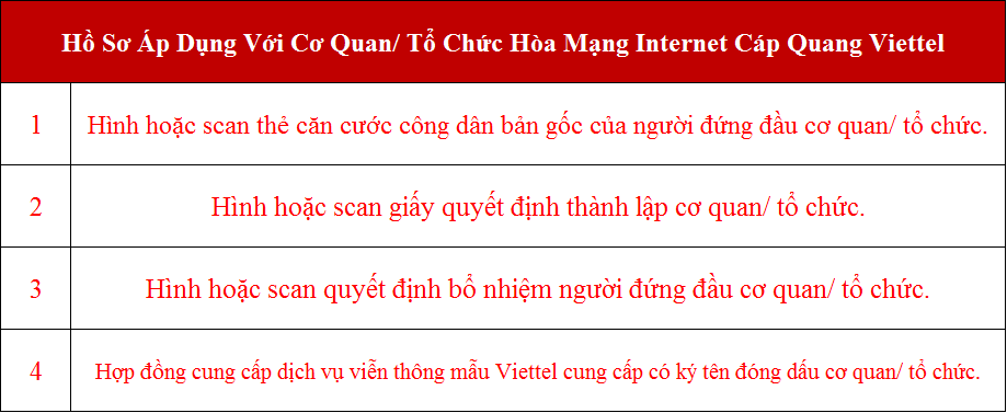 Đăng ký internet Viettel Bắc Tân Uyên Bình Dương hồ sơ áp dụng với cơ quan