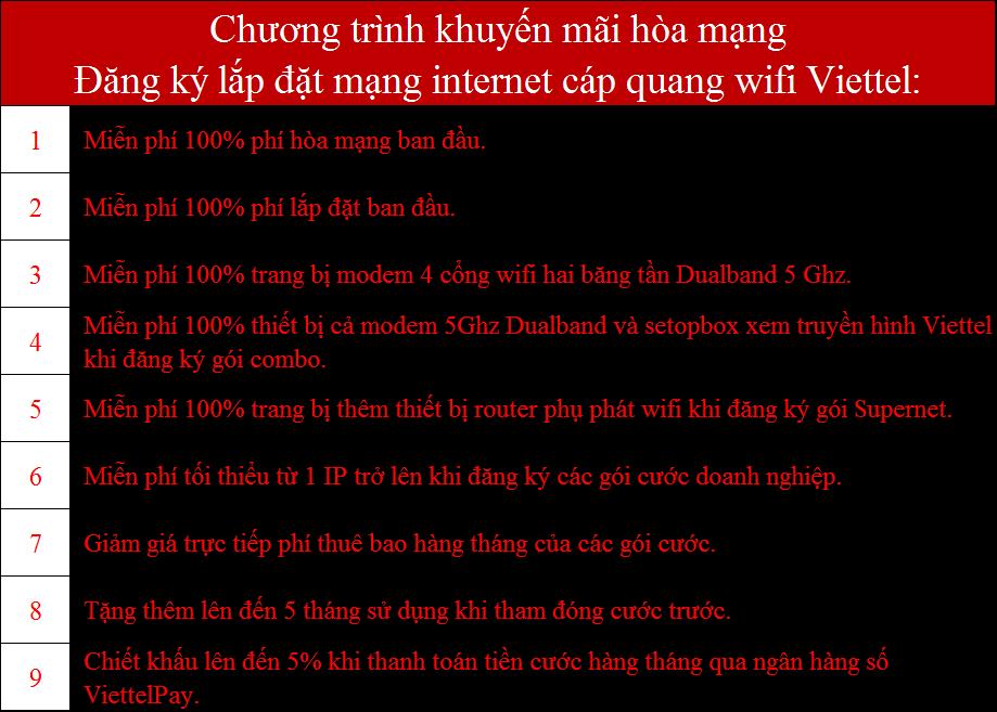 Lắp internet Viettel Bình Dương Thuận An ưu đãi hòa mạng mới