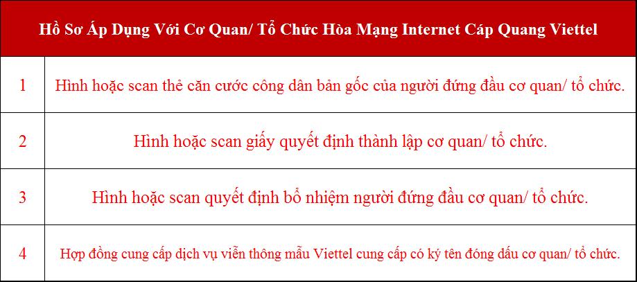 Lắp internet Viettel TPHCM hồ sơ áp dụng cho cơ quan tổ chức