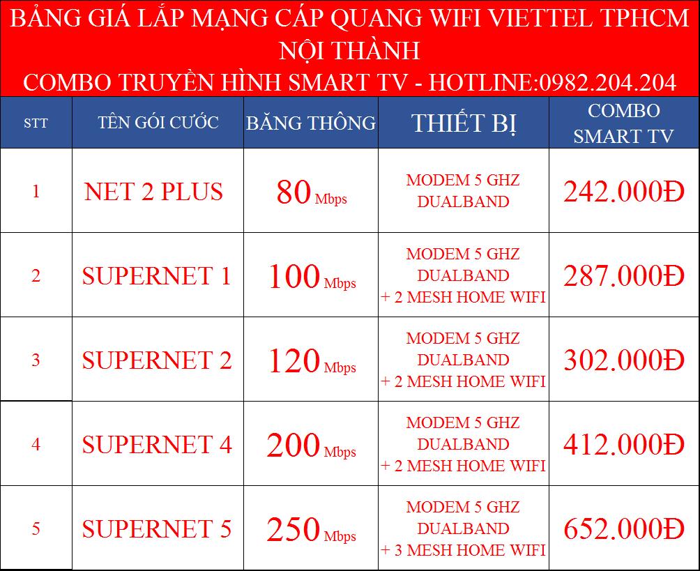 Lắp internet Viettel TPHCM nội thành kèm truyền hình SmartTV