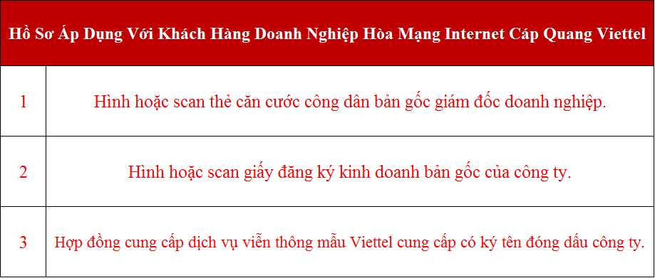 Lắp mạng Viettel TPHCM hồ sơ áp dụng cho công ty