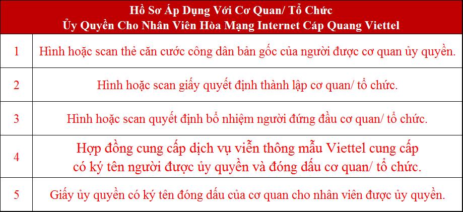 Lắp mạng internet Viettel Bình Dương Tân Uyên Hồ sơ áp dụng với cơ quan tổ chức ủy quyền
