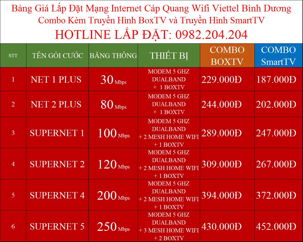 Lắp mạng internet cáp quang wifi Viettel Thủ Dầu Một Bình Dương combo truyền hình