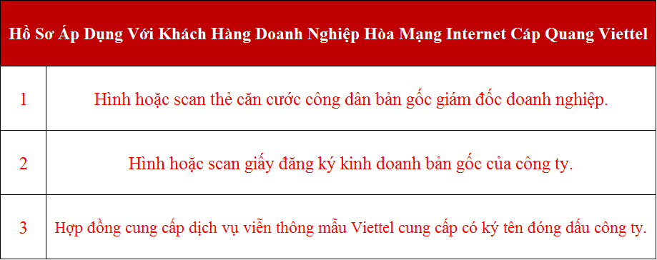 Lắp mạng wifi Viettel Tân Uyên Bình Dương Hồ sơ áp dụng với doanh nghiệp
