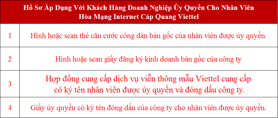 Lắp wifi Viettel Bắc Tân Uyên Bình Dương Hồ sơ áp dụng với doanh nghiệp ủy quyền