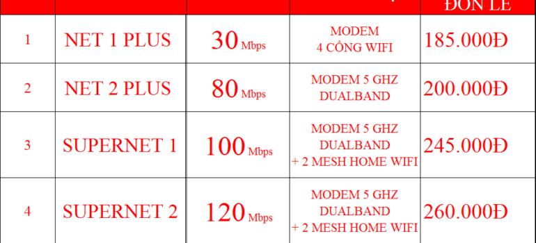 Bảng Giá Các Gói Cước Đăng Ký Lắp Đặt Mạng Internet Cáp Quang Wifi Viettel Gò Vấp 2021