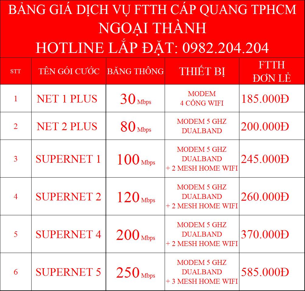 Bảng Giá Các Gói Cước Mạng Internet Cáp Quang Wifi Viettel Củ Chi TPHCM 2021