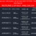 Bảng Giá Đăng Ký Lắp Đặt Mạng Internet Cáp Quang Wifi Viettel Phú Nhuận HCM 2021