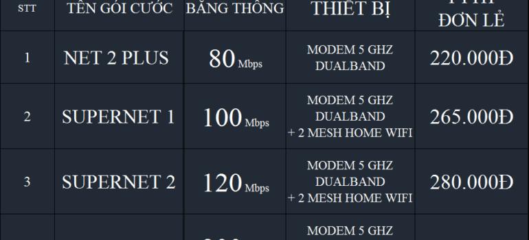 Bảng Giá Đăng Ký Lắp Đặt Mạng Internet Cáp Quang Wifi Viettel Quận 3 TPHCM 2021