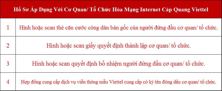 Đăng ký internet Viettel Phú Giáo Bình Dương hồ sơ áp dụng với cơ quan
