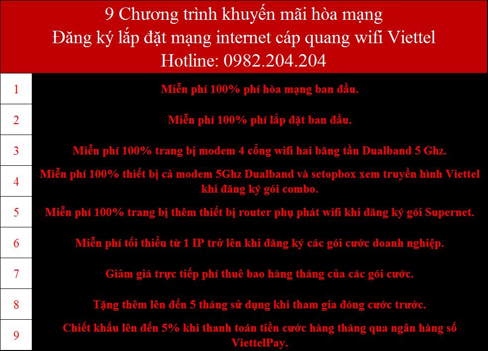 Khuyến Mãi Ưu Đãi Lắp Đặt Mạng Internet Cáp Quang Wifi Viettel Bình Tân