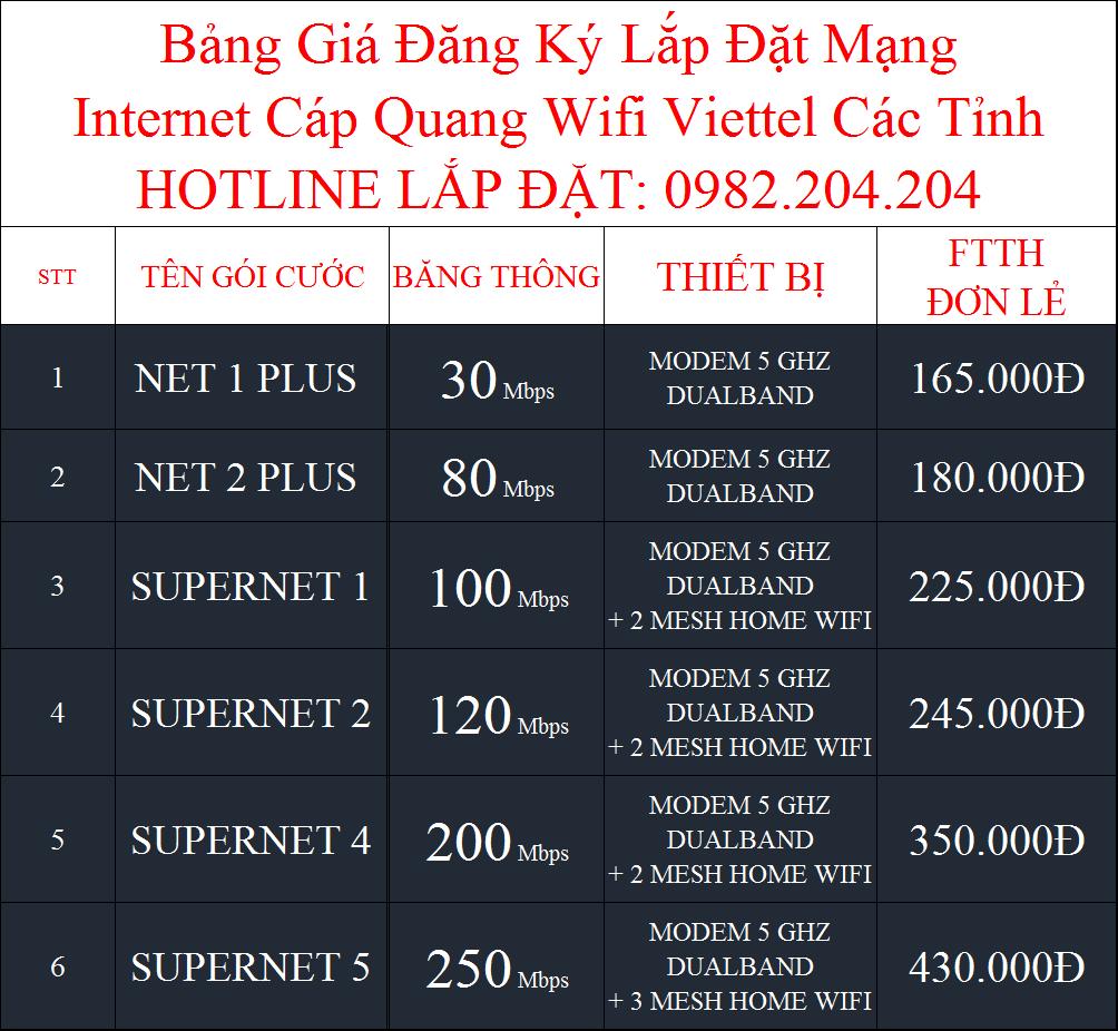 Lắp Internet Viettel Mạng FTTH Cáp Quang Wifi