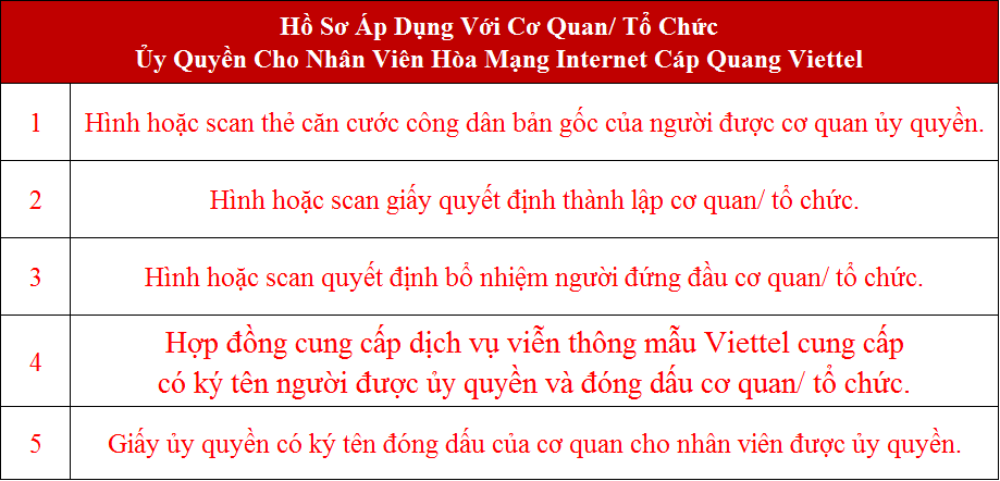 Lắp internet Viettel Bình Tân hồ sơ áp dụng cho cơ quan tổ chức ủy quyền