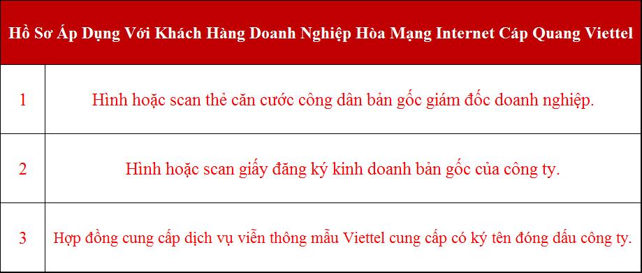Lắp mạng Viettel Bình Chánh TPHCM hồ sơ áp dụng cho công ty