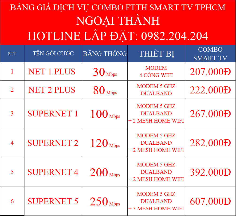 Lắp mạng Viettel HCM Hóc Môn kèm truyền hình SmartTV