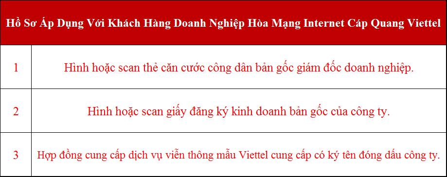 Lắp mạng cáp quang wifi Viettel Phú Giáo Bình Dương Hồ sơ áp dụng với doanh nghiệp