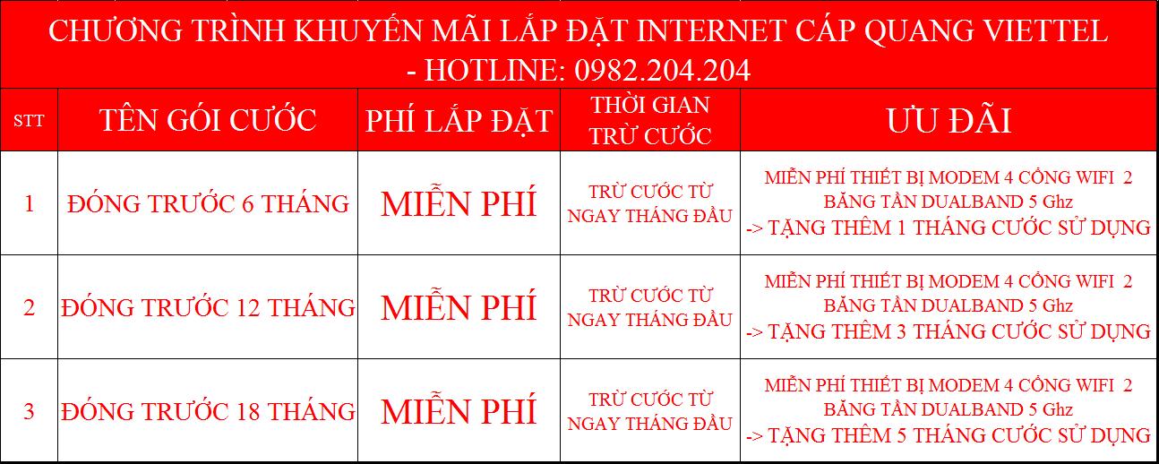 Lắp mạng internet Viettel Phú Giáo Bình Dương Khuyến mãi tặng thêm tháng sử dụng khi đóng cước trước