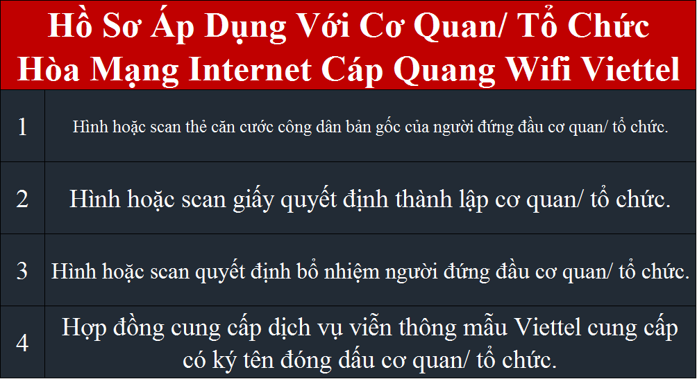Lắp mạng wifi Viettel hồ sơ áp dụng cho cơ quan