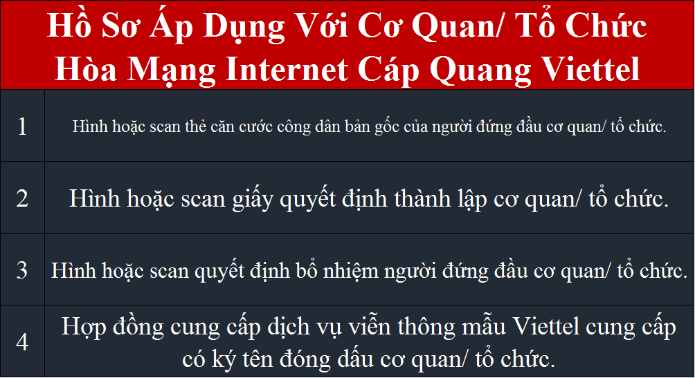 Lắp wifi Viettel Phú Nhuận hồ sơ áp dụng cho cơ quan tổ chức