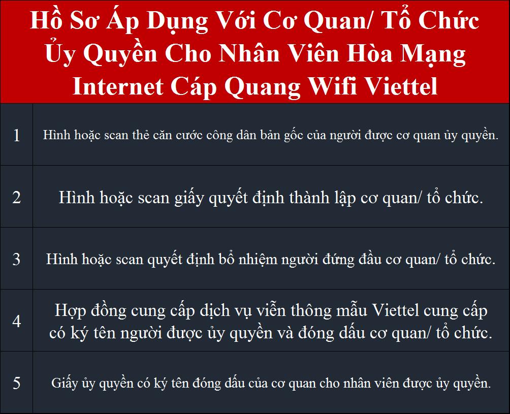 Tổng đài lắp wifi Viettel hồ sơ áp dụng cho cơ quan tổ chức ủy quyền