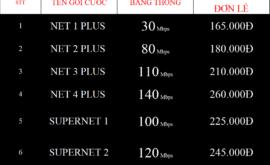 Bảng Giá Các Gói Cước Internet Cáp Quang Wifi Viettel Bình Thuận 2021