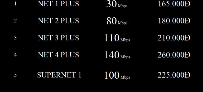 Bảng Giá Các Gói Cước Internet Cáp Quang Wifi Viettel Phú Yên 2021