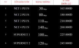 Bảng Giá Các Gói Cước Internet Cáp Quang Wifi Viettel Thừa Thiên Huế 2021