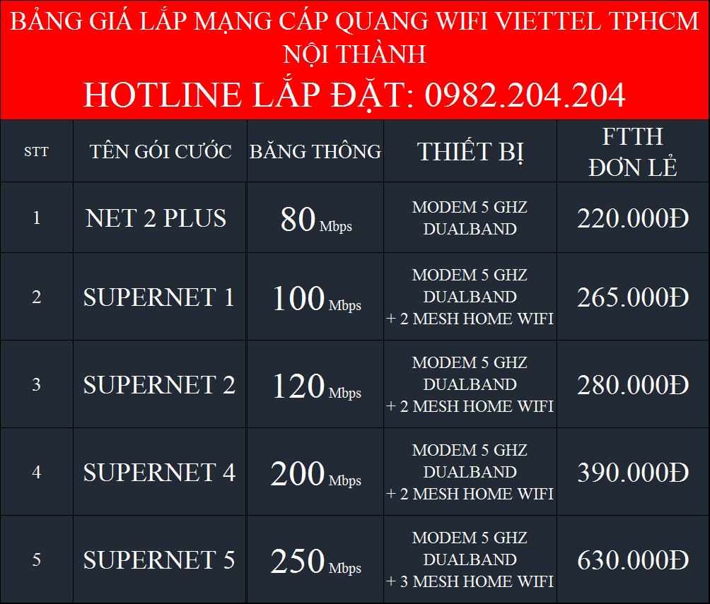 Bảng Giá Gói Cước Lắp Mạng Internet Cáp Quang Wifi Viettel Tân Bình HCM 2021